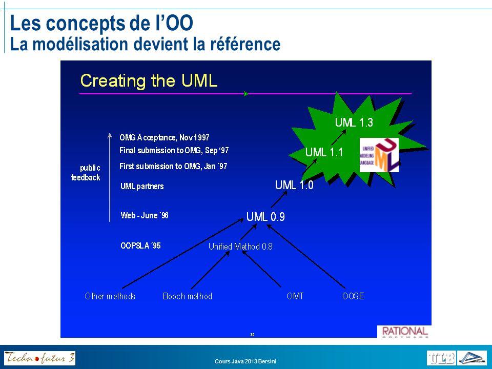 Cours Java 2013 Bersini Les concepts de lOO La modélisation devient la référence Quest-ce quUML.