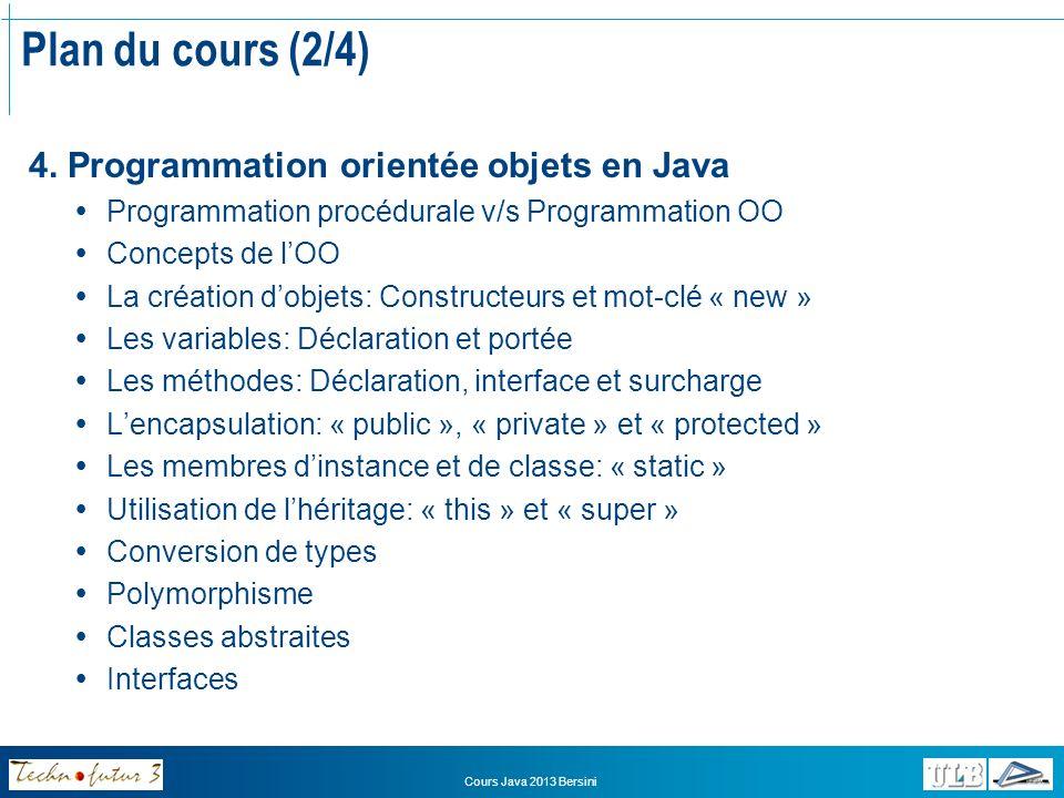 Cours Java 2013 Bersini Plan du cours (3/4) 5.Structure des API de Java 6.
