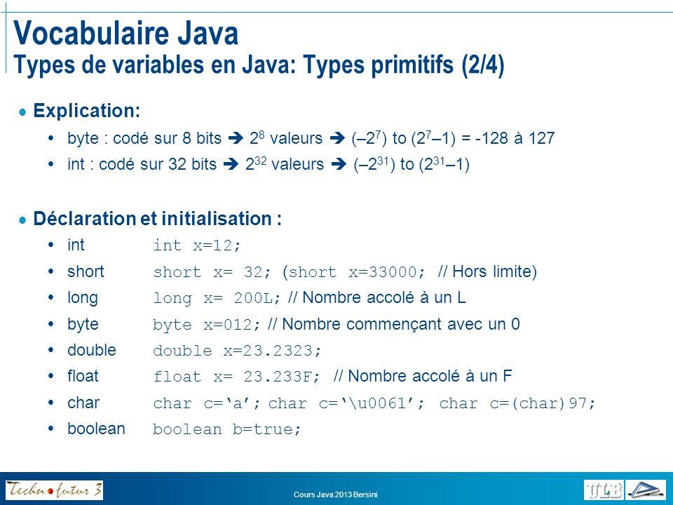 Cours Java 2013 Bersini Vocabulaire Java Types de variables en Java: Types primitifs (3/4) Pour pouvoir être utilisée, une variable en Java doit être Déclarée (définir son nom et son type) Initialisée (lui donner une valeur initiale) Peut se faire en même temps que la déclaration Assignée (modifier sa valeur au cours de son cycle de vie) Syntaxe: int t; Déclaration dun entier t (t est lidentificateur) int u = 3; Déclaration et initialisation dun entier u t=7; Initialisation de t à la valeur 7 u=t; Assignation (affectation) de la valeur de t à u m=9; ERREUR: « m » na pas été déclaré char c; Déclaration c=a; Initialisation