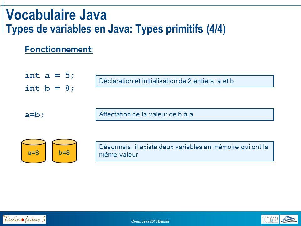 Cours Java 2013 Bersini Vocabulaire Java Les chaînes de caractères Les chaînes de caractères (« String ») sont essentielles et omniprésentes dans les programmes informatiques Or il nexiste pas de type primitif « string » en Java String nest en fait pas un type primitif, cest une classe (cf.
