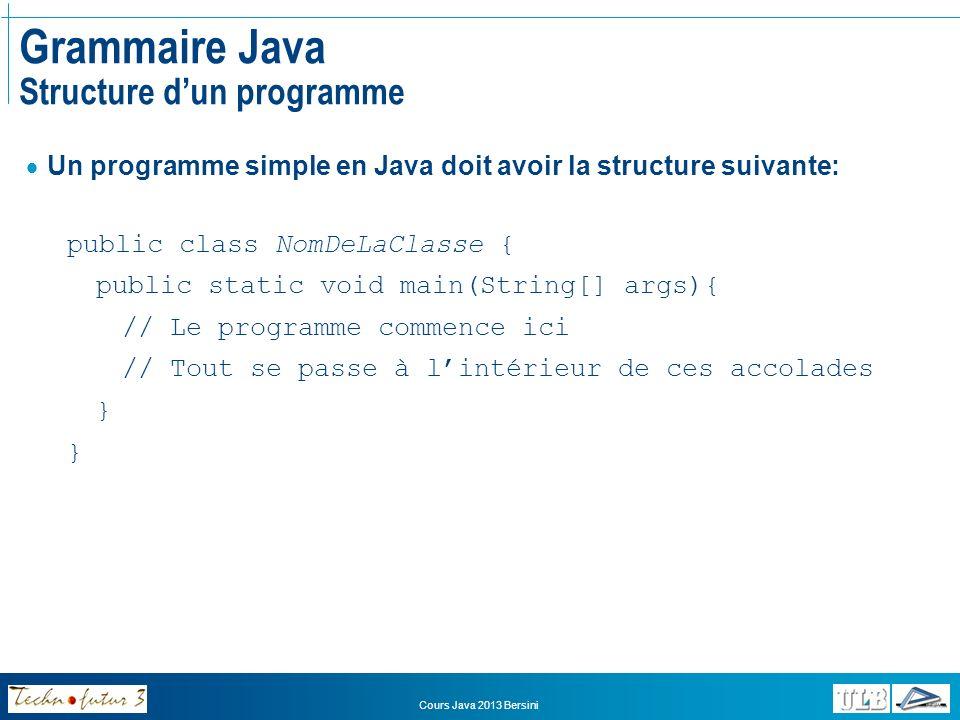 Cours Java 2013 Bersini Conventions Règles de notation pour les identificateurs Java est « case sensitive », il est donc crucial dadopter des règles de notation claires et définitives en termes de majuscules et minuscules.