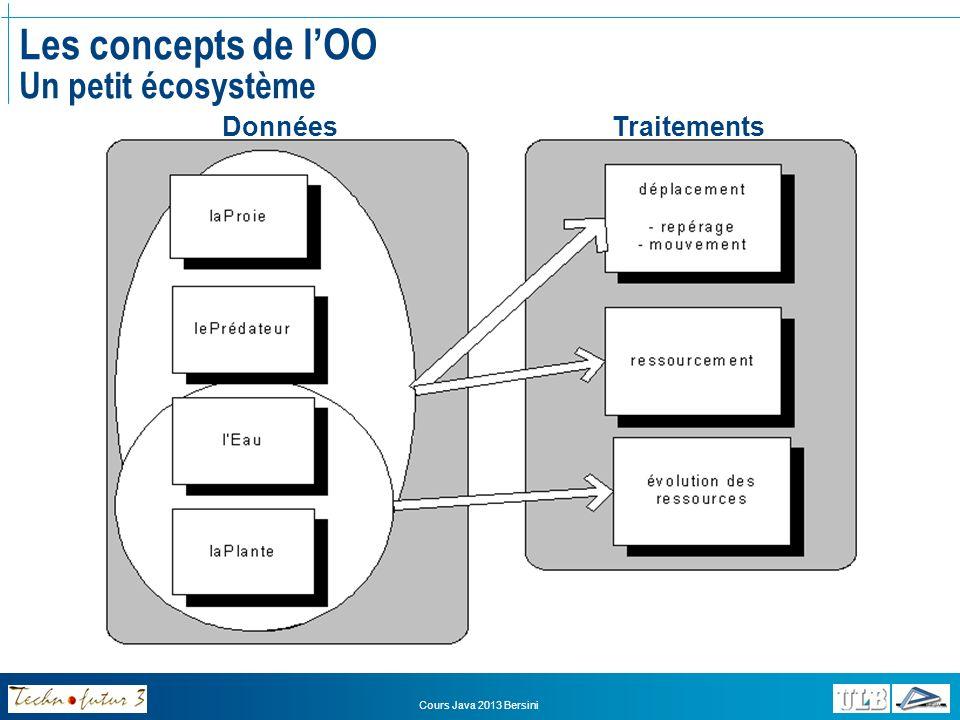Cours Java 2013 Bersini Les concepts de lOO Un petit écosystème Enseignements.
