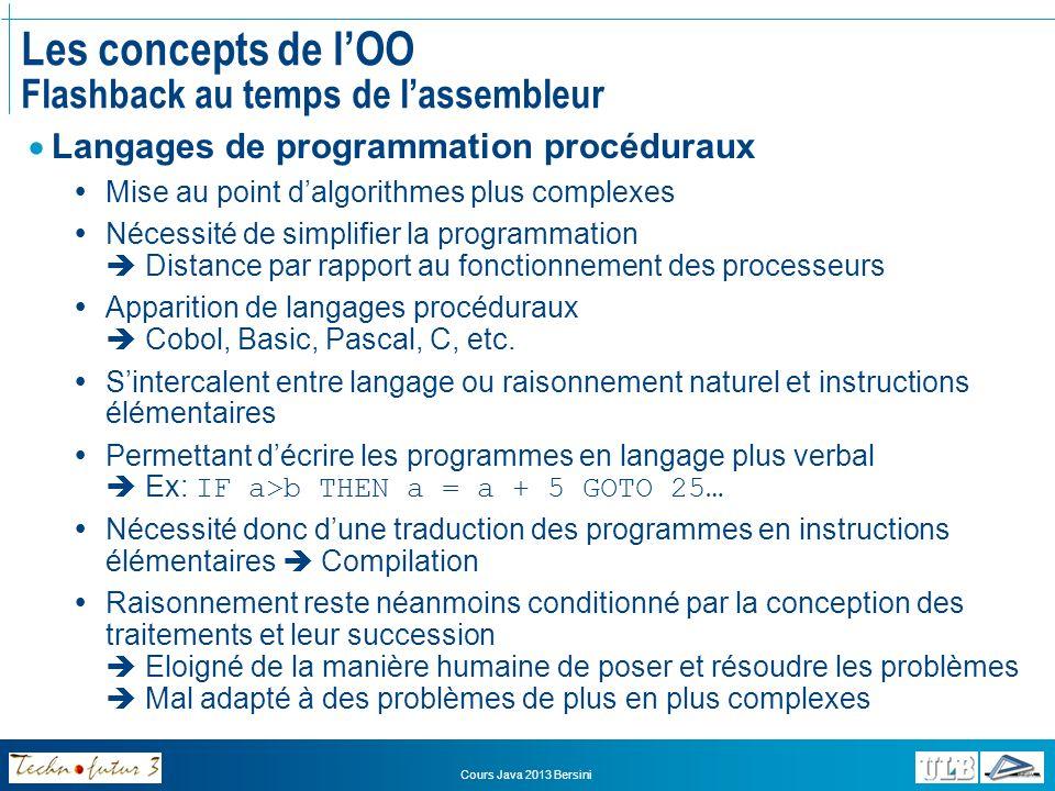 Cours Java 2013 Bersini Les concepts de lOO Pourquoi lOO.