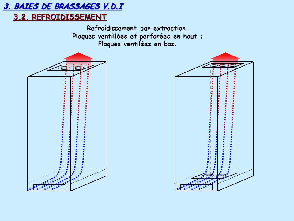 3. BAIES DE BRASSAGES V.D.I 3.2. REFROIDISSEMENT Refroidissement par brassage interne. Armoire équipée dun tiroir ventilateur Extraction + brassage in