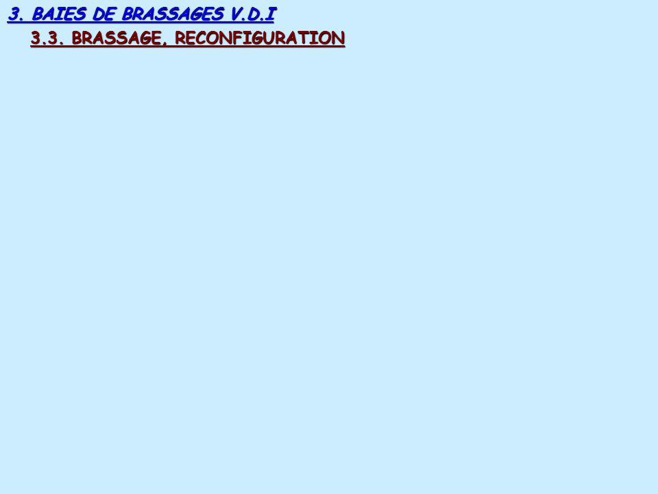 3. BAIES DE BRASSAGES V.D.I 3.2. REFROIDISSEMENT Refroidissement par extraction. Plaques ventillées et perforées en haut ; Plaques ventilées en bas.