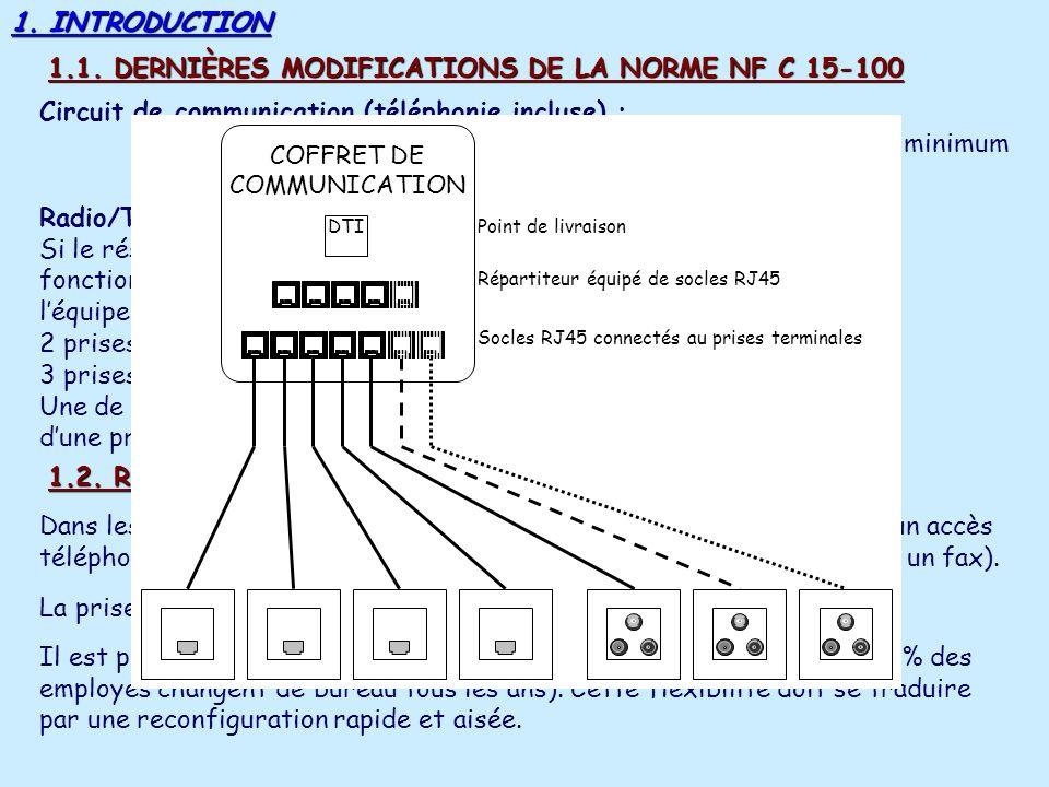 Le contrôleur électrique des liaisons La transmission de données évoluant en performance, le support doit également être conçu de manière à pouvoir véhiculer des bandes de fréquences de plus en plus larges pour supporter des débits de plus en plus hauts.