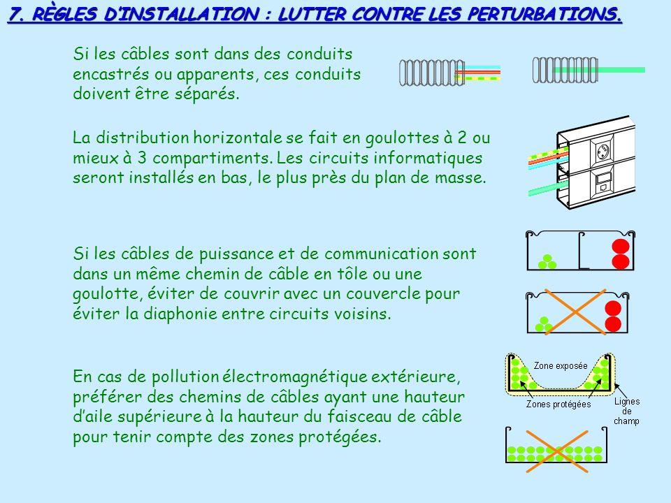 7. RÈGLES DINSTALLATION : LUTTER CONTRE LES PERTURBATIONS. Les chemins de câbles seront espacés de 30cm en circulation verticale, et de 5cm en circula