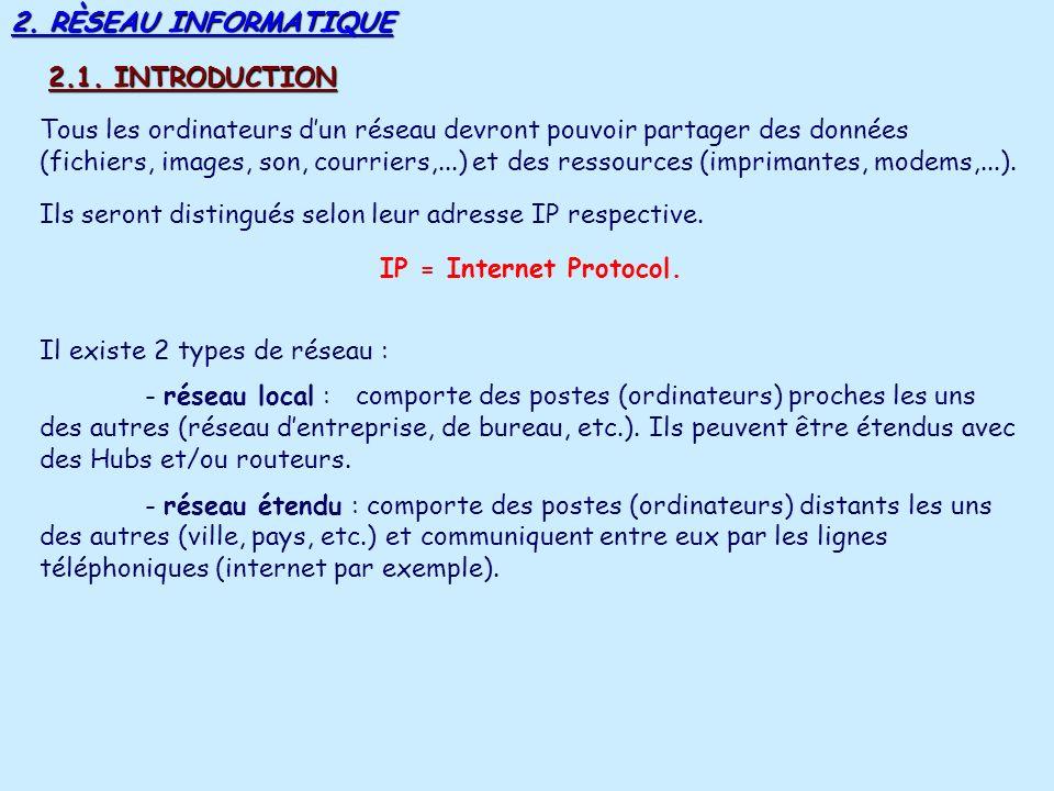 1. INTRODUCTION Circuit de communication (téléphonie incluse) : 1 socle de prise de communication par pièce principale avec un minimum de 2 prises pou