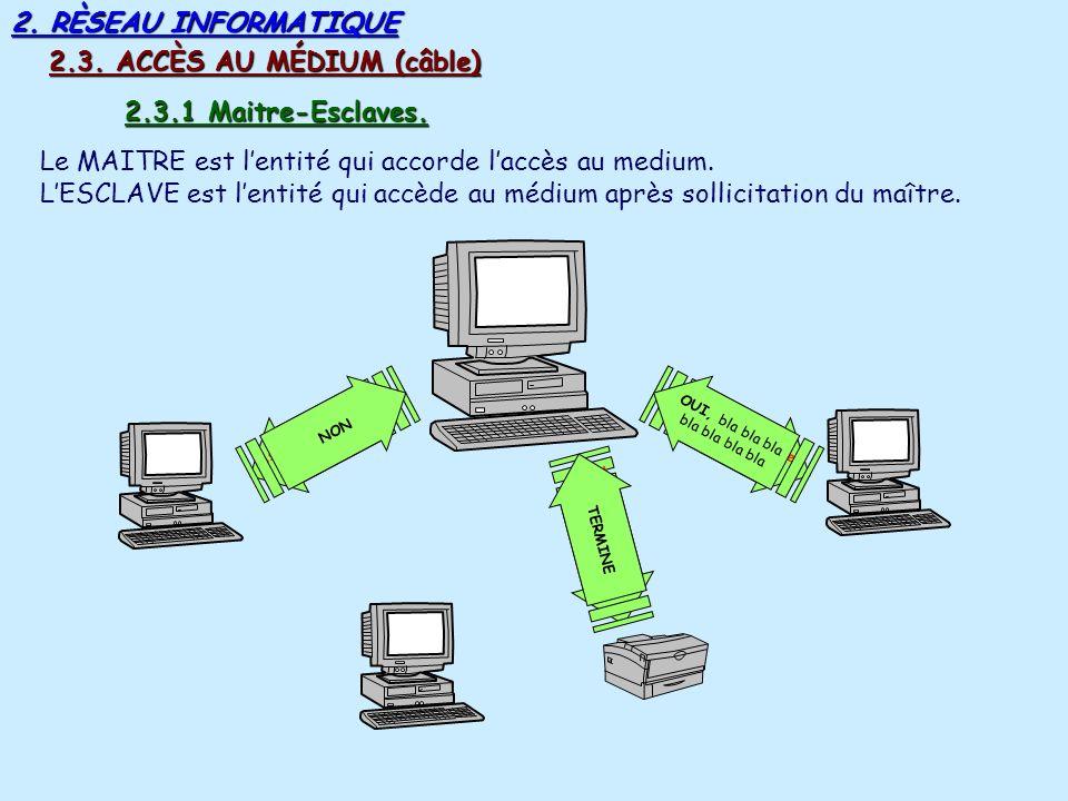 2. RÈSEAU INFORMATIQUE 2.2. ARCHITECTURE POINT A POINT 2.2.1 Les différentes topologies. (entre 2 unités en communication) (plusieurs unités communiqu