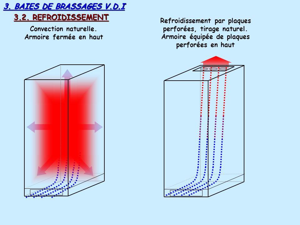 3. BAIES DE BRASSAGES V.D.I 3.1. CONSTITUTION Bloc dalimentation Panneaux de brassage Panneaux de brassage téléphone Arrivée autocom Concentrateurs (H