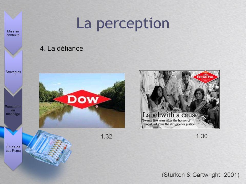 4. La défiance 1.32 1.30 Mise en contexte Stratégies Perception du message Étude de cas Puma La perception (Sturken & Cartwright, 2001)