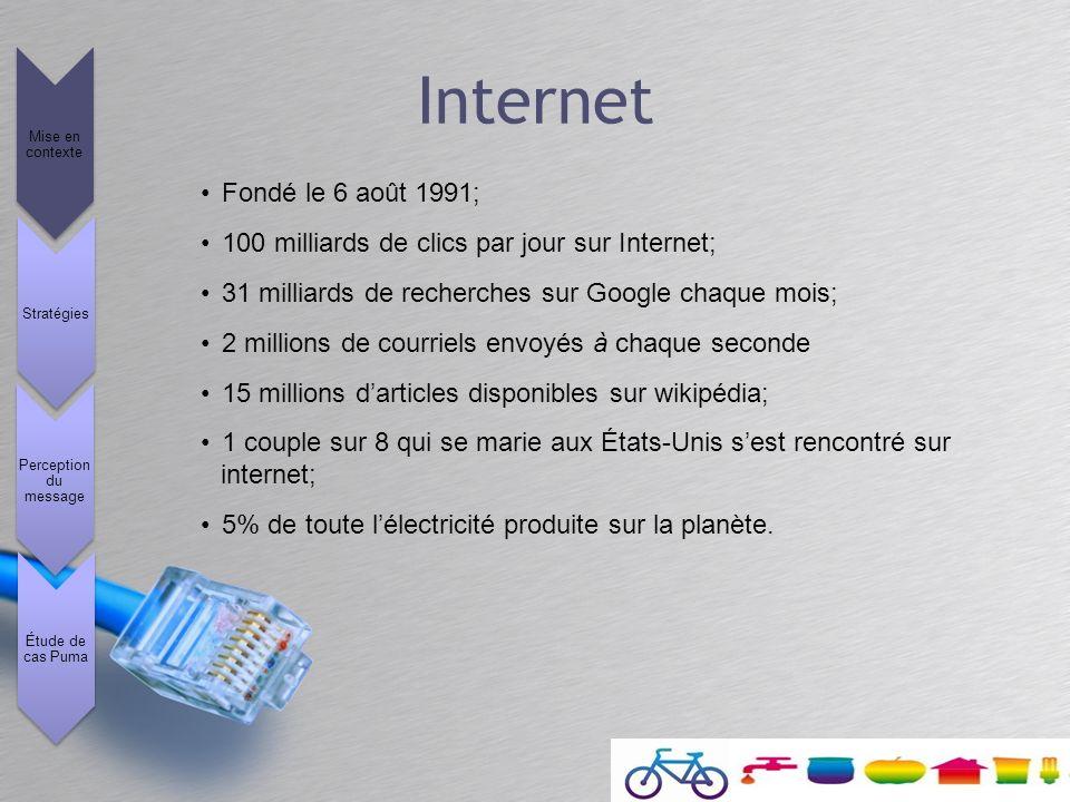 Internet Fondé le 6 août 1991; 100 milliards de clics par jour sur Internet; 31 milliards de recherches sur Google chaque mois; 2 millions de courriel