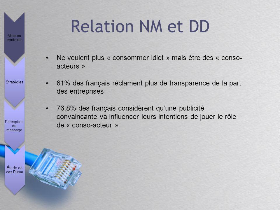 Relation NM et DD Ne veulent plus « consommer idiot » mais être des « conso- acteurs » 61% des français réclament plus de transparence de la part des