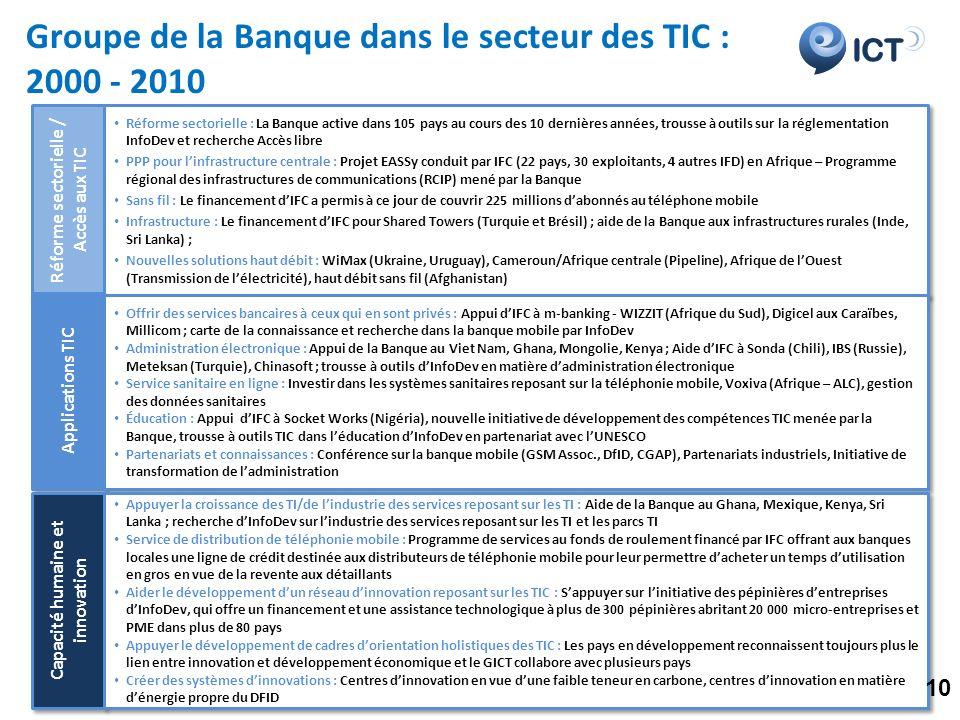 ICT Groupe de la Banque dans le secteur des TIC : 2000 - 2010 Réforme sectorielle / Accès aux TIC Réforme sectorielle : La Banque active dans 105 pays au cours des 10 dernières années, trousse à outils sur la réglementation InfoDev et recherche Accès libre PPP pour linfrastructure centrale : Projet EASSy conduit par IFC (22 pays, 30 exploitants, 4 autres IFD) en Afrique – Programme régional des infrastructures de communications (RCIP) mené par la Banque Sans fil : Le financement dIFC a permis à ce jour de couvrir 225 millions dabonnés au téléphone mobile Infrastructure : Le financement dIFC pour Shared Towers (Turquie et Brésil) ; aide de la Banque aux infrastructures rurales (Inde, Sri Lanka) ; Nouvelles solutions haut débit : WiMax (Ukraine, Uruguay), Cameroun/Afrique centrale (Pipeline), Afrique de lOuest (Transmission de lélectricité), haut débit sans fil (Afghanistan) Réforme sectorielle : La Banque active dans 105 pays au cours des 10 dernières années, trousse à outils sur la réglementation InfoDev et recherche Accès libre PPP pour linfrastructure centrale : Projet EASSy conduit par IFC (22 pays, 30 exploitants, 4 autres IFD) en Afrique – Programme régional des infrastructures de communications (RCIP) mené par la Banque Sans fil : Le financement dIFC a permis à ce jour de couvrir 225 millions dabonnés au téléphone mobile Infrastructure : Le financement dIFC pour Shared Towers (Turquie et Brésil) ; aide de la Banque aux infrastructures rurales (Inde, Sri Lanka) ; Nouvelles solutions haut débit : WiMax (Ukraine, Uruguay), Cameroun/Afrique centrale (Pipeline), Afrique de lOuest (Transmission de lélectricité), haut débit sans fil (Afghanistan) Applications TIC Offrir des services bancaires à ceux qui en sont privés : Appui dIFC à m-banking - WIZZIT (Afrique du Sud), Digicel aux Caraïbes, Millicom ; carte de la connaissance et recherche dans la banque mobile par InfoDev Administration électronique : Appui de la Banque au Viet Nam, Ghana, Mongolie, Kenya ; Aide dIFC