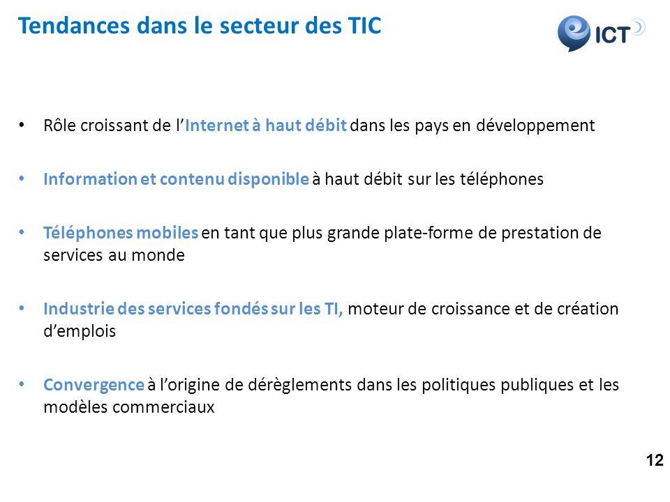 ICT Tendances dans le secteur des TIC Rôle croissant de lInternet à haut débit dans les pays en développement Information et contenu disponible à haut