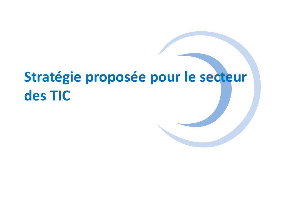 Stratégie proposée pour le secteur des TIC