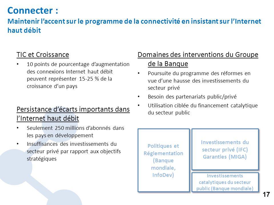 Connecter : Maintenir laccent sur le programme de la connectivité en insistant sur lInternet haut débit TIC et Croissance 10 points de pourcentage dau