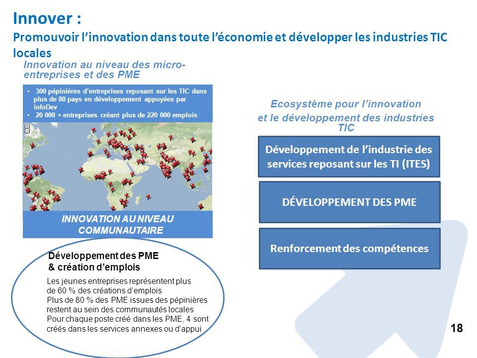 Ecosystème pour linnovation et le développement des industries TIC 300 pépinières dentreprises reposant sur les TIC dans plus de 80 pays en développem