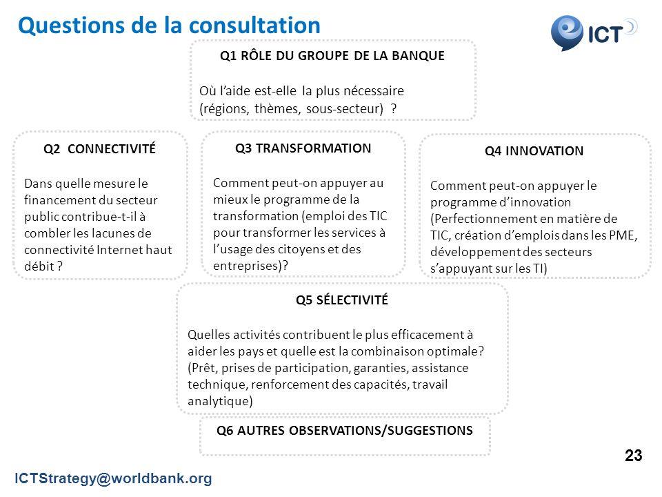 ICT Questions de la consultation Q6 AUTRES OBSERVATIONS/SUGGESTIONS Q1 RÔLE DU GROUPE DE LA BANQUE Où laide est-elle la plus nécessaire (régions, thèmes, sous-secteur) .