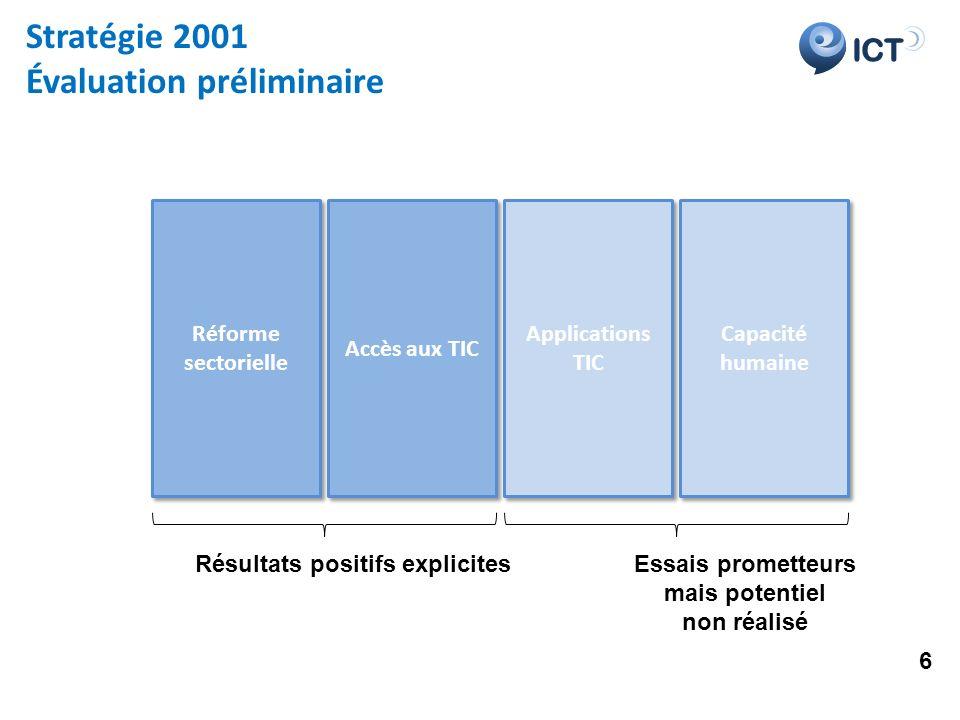 ICT Stratégie 2001 Évaluation préliminaire 6 Réforme sectorielle Accès aux TIC Applications TIC Capacité humaine Résultats positifs explicitesEssais p
