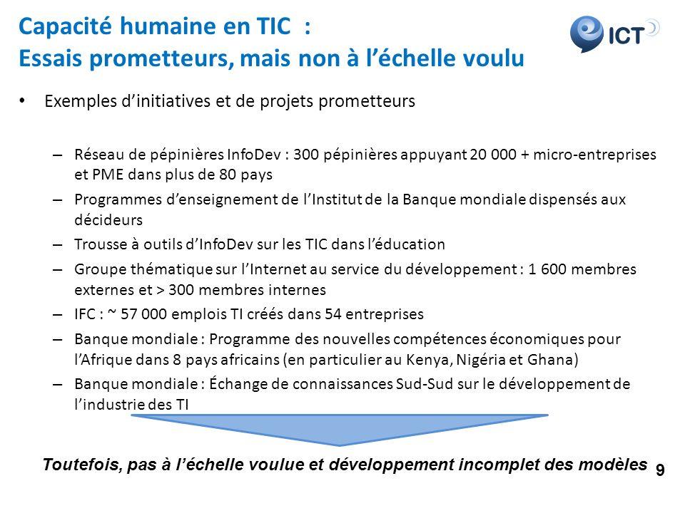 ICT Capacité humaine en TIC : Essais prometteurs, mais non à léchelle voulu Exemples dinitiatives et de projets prometteurs – Réseau de pépinières Inf