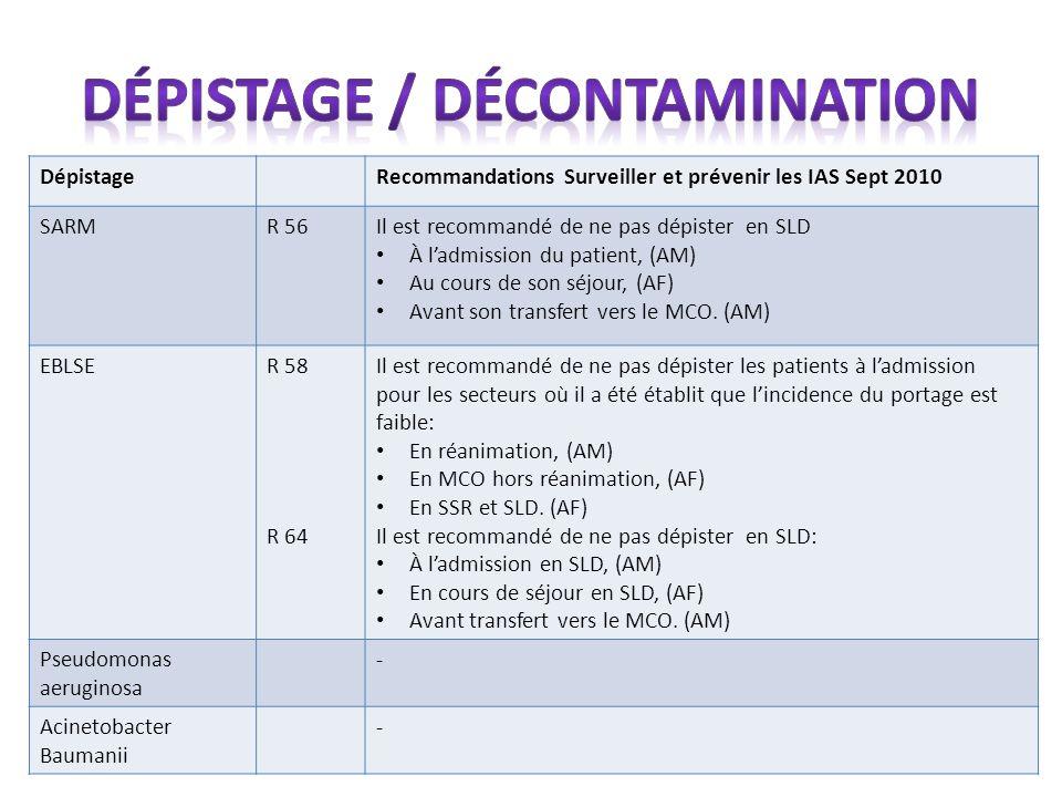 DépistageRecommandations Surveiller et prévenir les IAS Sept 2010 SARMR 56Il est recommandé de ne pas dépister en SLD À ladmission du patient, (AM) Au