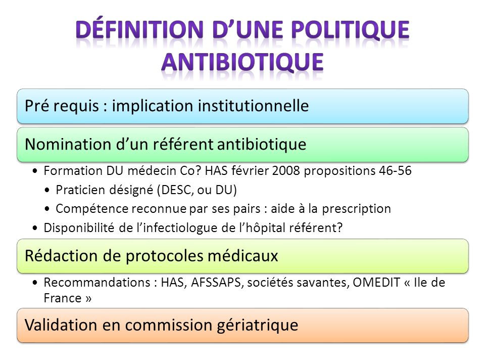 Pré requis : implication institutionnelleNomination dun référent antibiotique Formation DU médecin Co? HAS février 2008 propositions 46-56 Praticien d