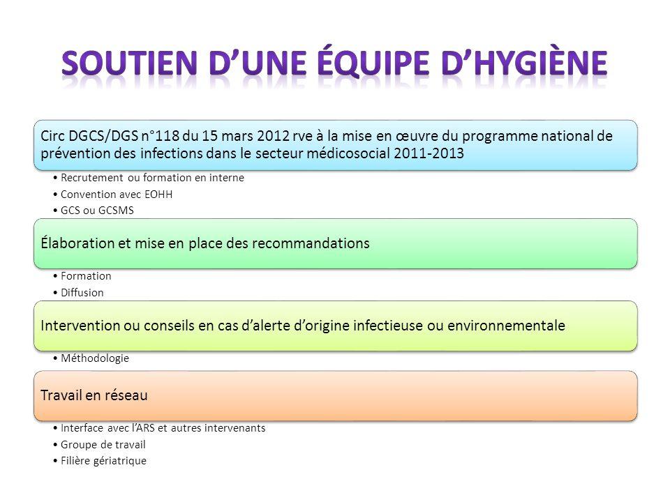 Circ DGCS/DGS n°118 du 15 mars 2012 rve à la mise en œuvre du programme national de prévention des infections dans le secteur médicosocial 2011-2013 R