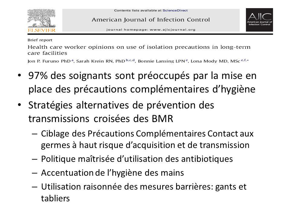 97% des soignants sont préoccupés par la mise en place des précautions complémentaires dhygiène Stratégies alternatives de prévention des transmission