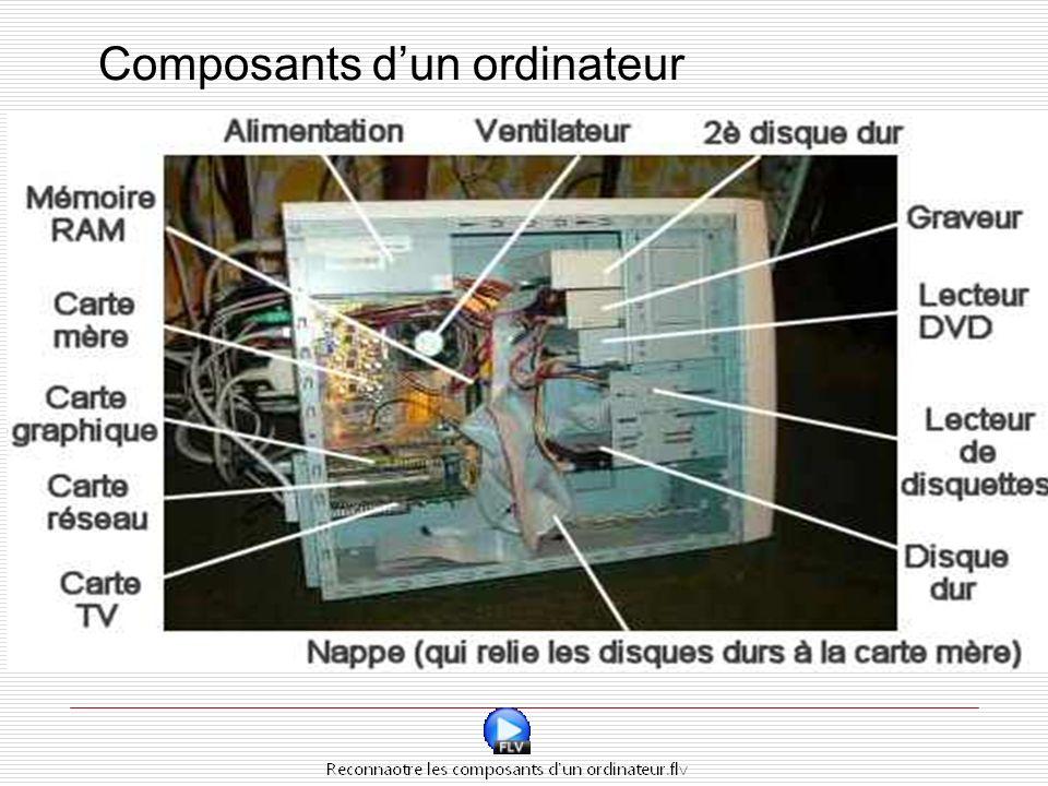 Composants dun ordinateur