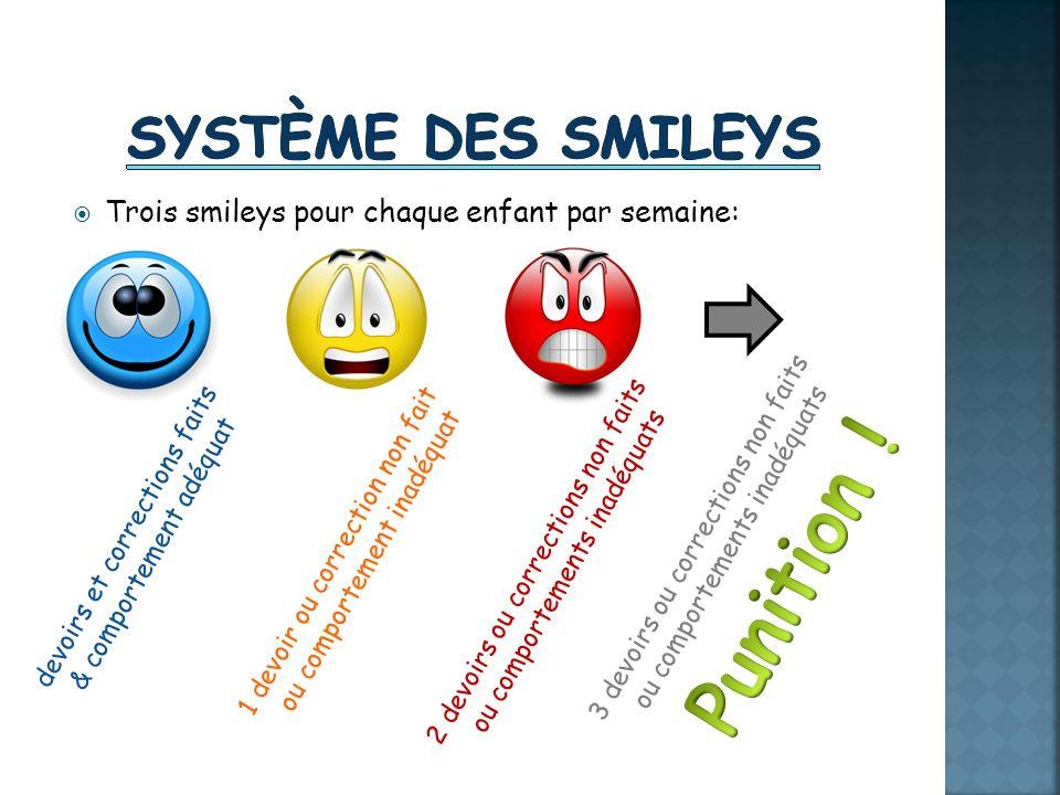 Trois smileys pour chaque enfant par semaine: devoirs et corrections faits & comportement adéquat 1 devoir ou correction non fait ou comportement inad