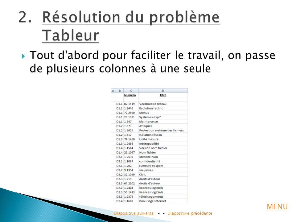 Tout d'abord pour faciliter le travail, on passe de plusieurs colonnes à une seule Diapositive suivanteDiapositive suivante - - Diapositive précédente