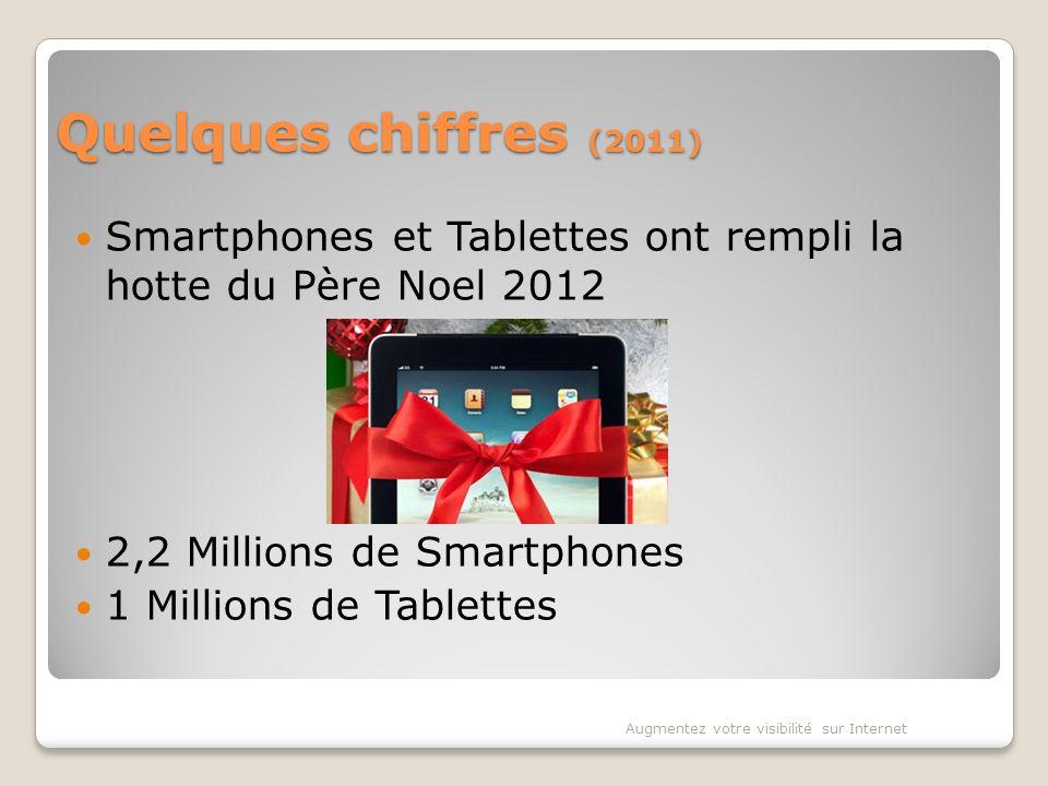 Quelques chiffres (2011) Smartphones et Tablettes ont rempli la hotte du Père Noel 2012 2,2 Millions de Smartphones 1 Millions de Tablettes Augmentez votre visibilité sur Internet