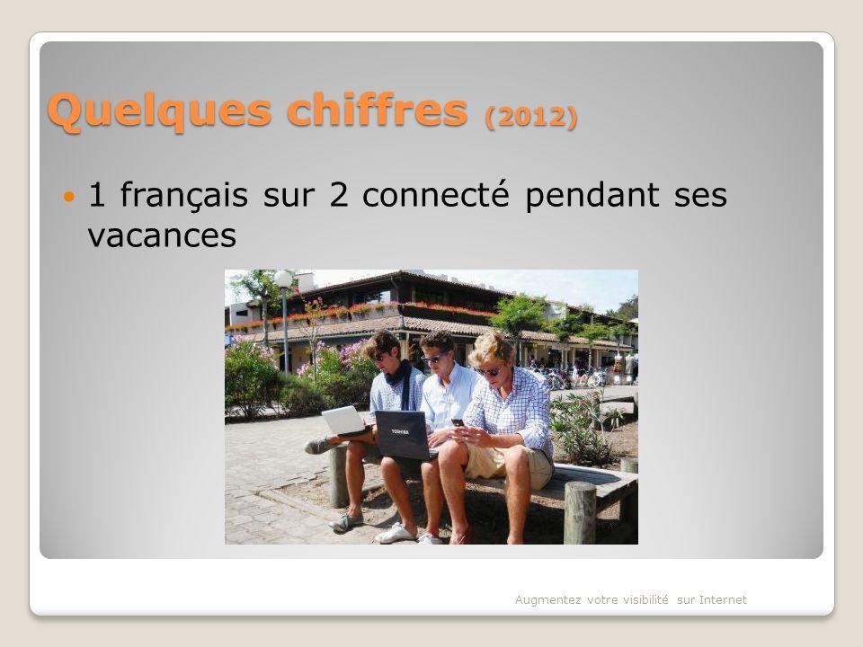 Quelques chiffres (2012) 1 français sur 2 connecté pendant ses vacances Augmentez votre visibilité sur Internet
