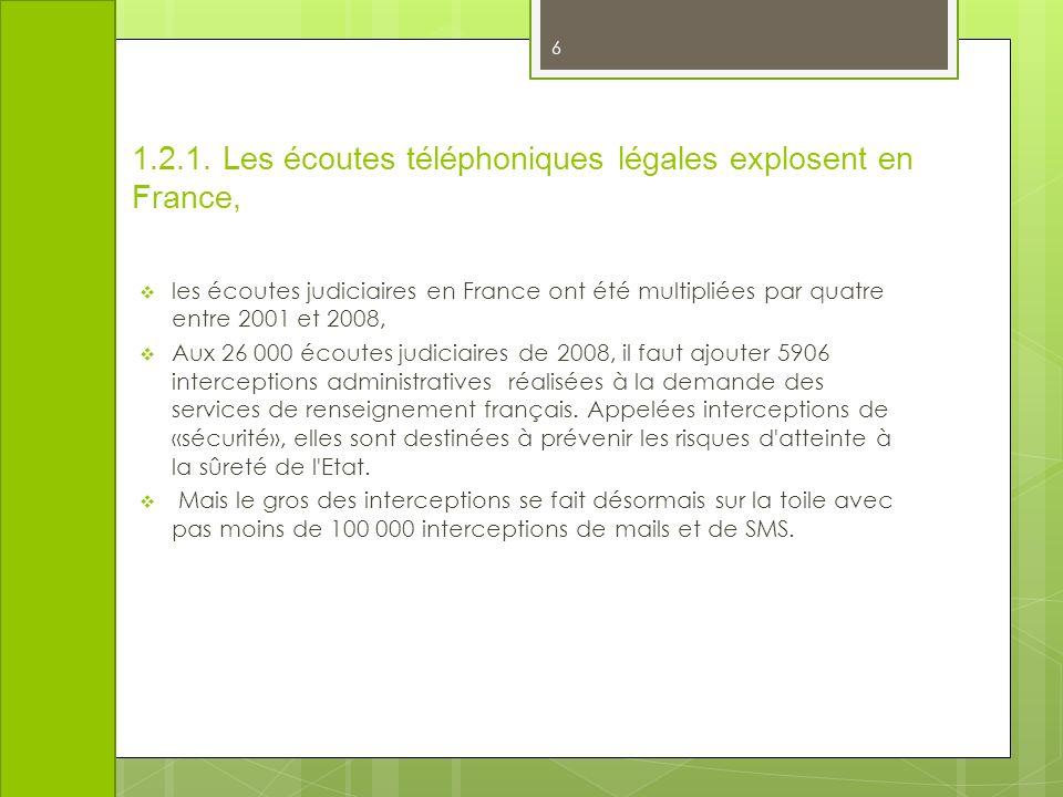 1.2.1. Les écoutes téléphoniques légales explosent en France, les écoutes judiciaires en France ont été multipliées par quatre entre 2001 et 2008, Aux