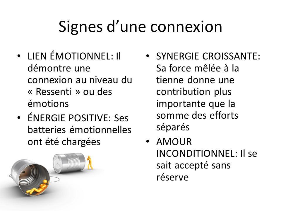 Signes dune connexion LIEN ÉMOTIONNEL: Il démontre une connexion au niveau du « Ressenti » ou des émotions ÉNERGIE POSITIVE: Ses batteries émotionnelles ont été chargées SYNERGIE CROISSANTE: Sa force mêlée à la tienne donne une contribution plus importante que la somme des efforts séparés AMOUR INCONDITIONNEL: Il se sait accepté sans réserve