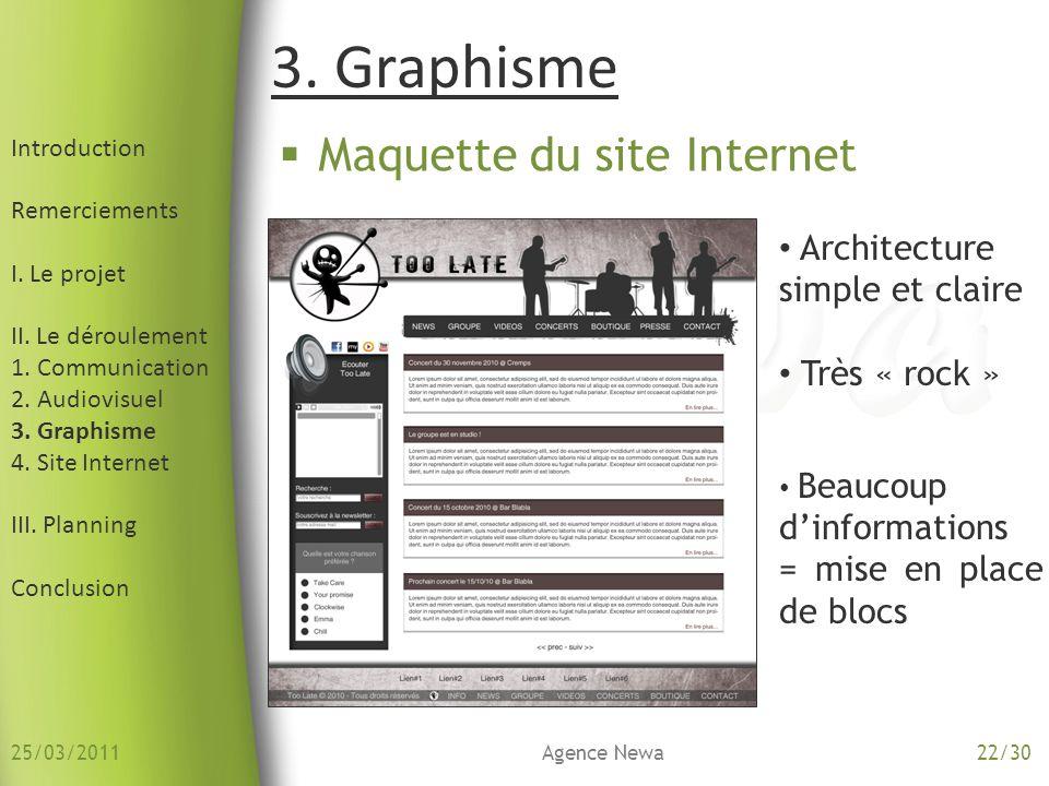 Introduction Remerciements I. Le projet II. Le déroulement 1. Communication 2. Audiovisuel 3. Graphisme 4. Site Internet III. Planning Conclusion Maqu