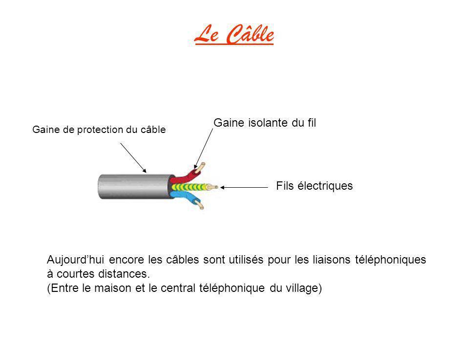Le Câble Gaine de protection du câble Gaine isolante du fil Fils électriques Aujourdhui encore les câbles sont utilisés pour les liaisons téléphonique