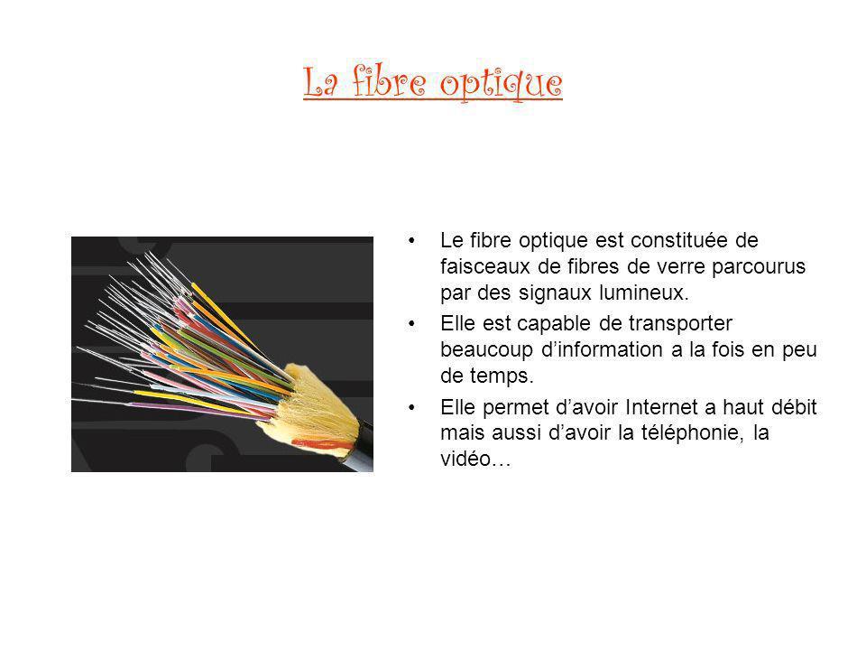 La fibre optique Le fibre optique est constituée de faisceaux de fibres de verre parcourus par des signaux lumineux. Elle est capable de transporter b