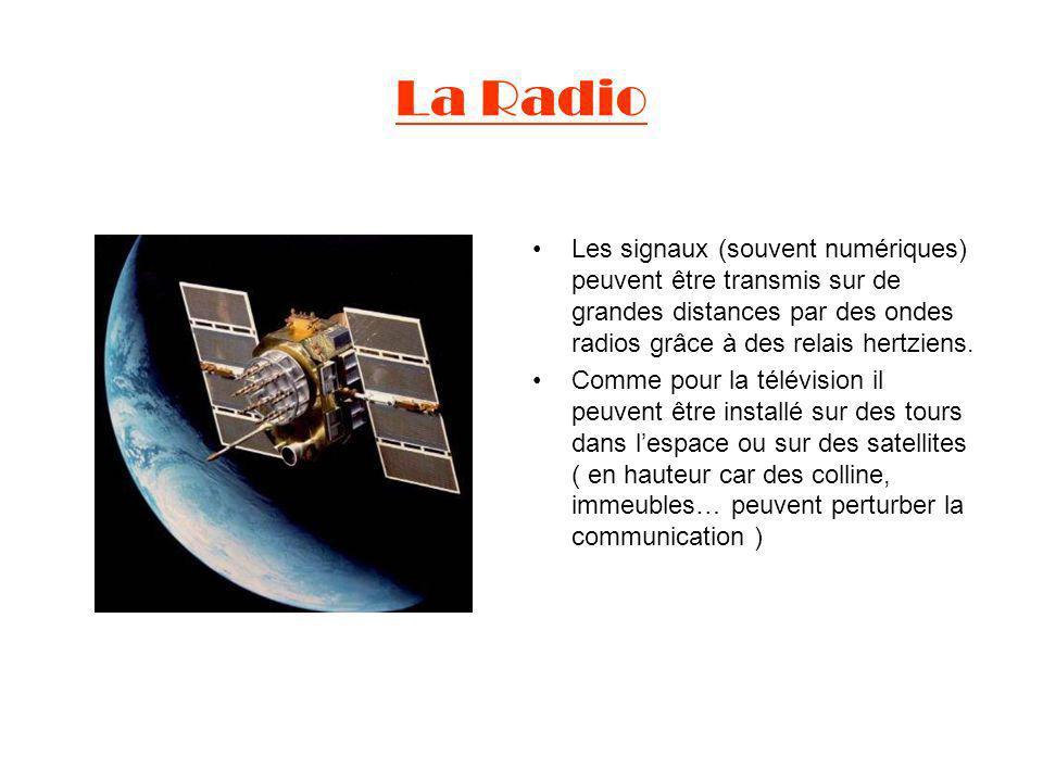 La Radio Les signaux (souvent numériques) peuvent être transmis sur de grandes distances par des ondes radios grâce à des relais hertziens. Comme pour