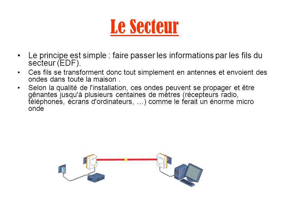 Le Secteur Le principe est simple : faire passer les informations par les fils du secteur (EDF). Ces fils se transforment donc tout simplement en ante