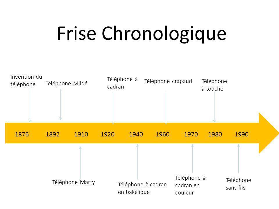Frise Chronologique 18761892 Invention du téléphone 1910 Téléphone Marty Téléphone Mildé Téléphone à cadran 19201940 Téléphone à cadran en bakélique 1