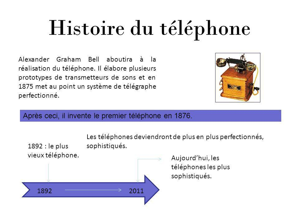 Histoire du téléphone Alexander Graham Bell aboutira à la réalisation du téléphone. Il élabore plusieurs prototypes de transmetteurs de sons et en 187