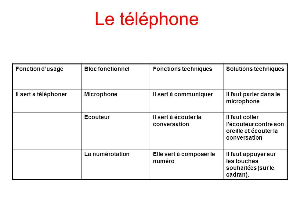 Caprice,Clément. 4°groupe 2 Chronologie du téléphone !