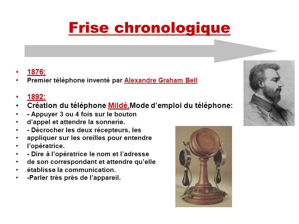 1910: Le téléphone Marty Le téléphone Marty est une boîte en bois.