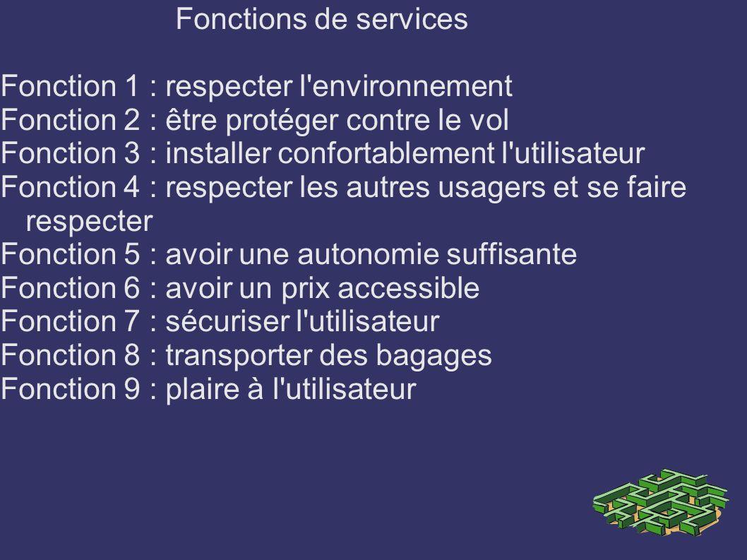 Fonctions de services Fonction 1 : respecter l'environnement Fonction 2 : être protéger contre le vol Fonction 3 : installer confortablement l'utilisa