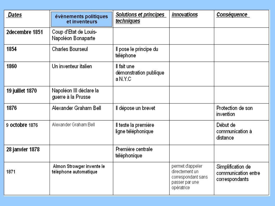 La pasteurisation La pasteurisation a pour but la destruction des microorganimes pathogènes et d altération.