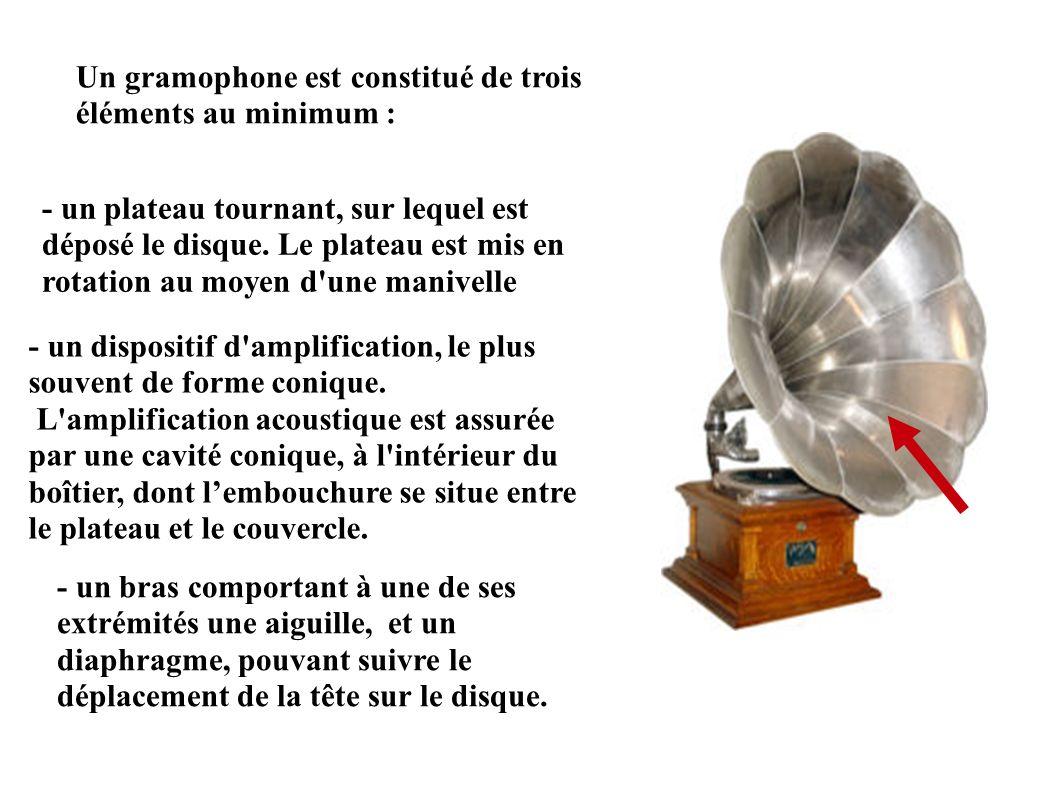 - un dispositif d'amplification, le plus souvent de forme conique. L'amplification acoustique est assurée par une cavité conique, à l'intérieur du boî