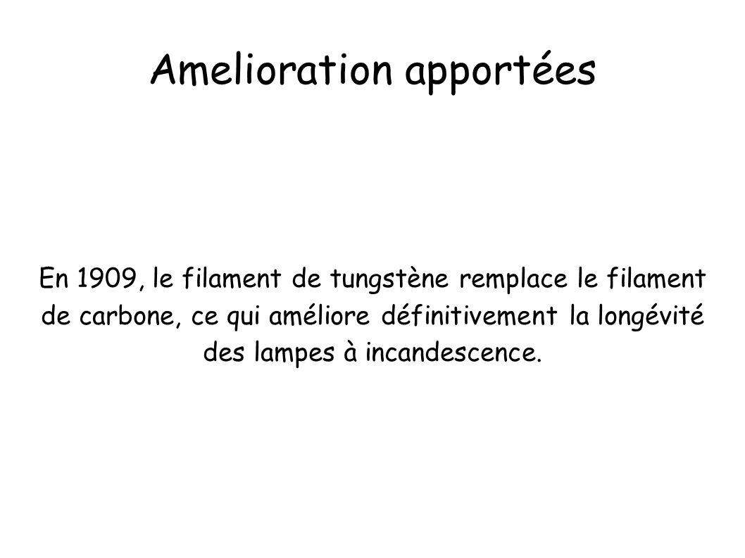 Amelioration apportées En 1909, le filament de tungstène remplace le filament de carbone, ce qui améliore définitivement la longévité des lampes à inc