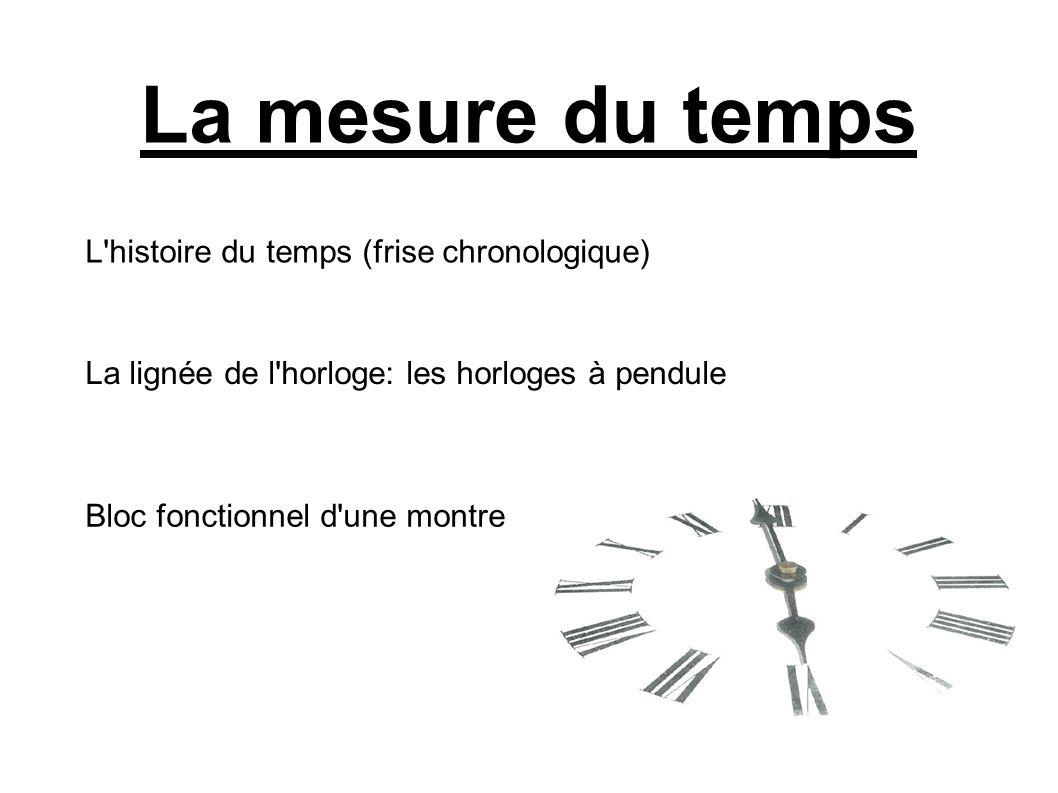 La mesure du temps L'histoire du temps (frise chronologique) La lignée de l'horloge: les horloges à pendule Bloc fonctionnel d'une montre